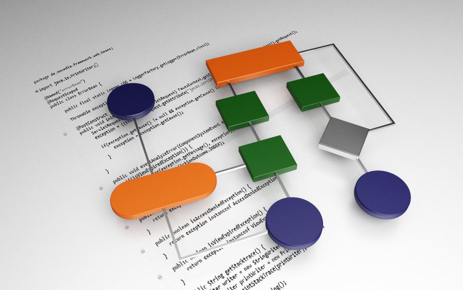 Consulting und Softwareentwicklung