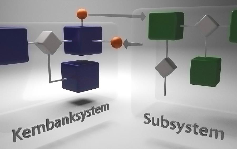 Subsystemanbindung an das Kernbanksystem
