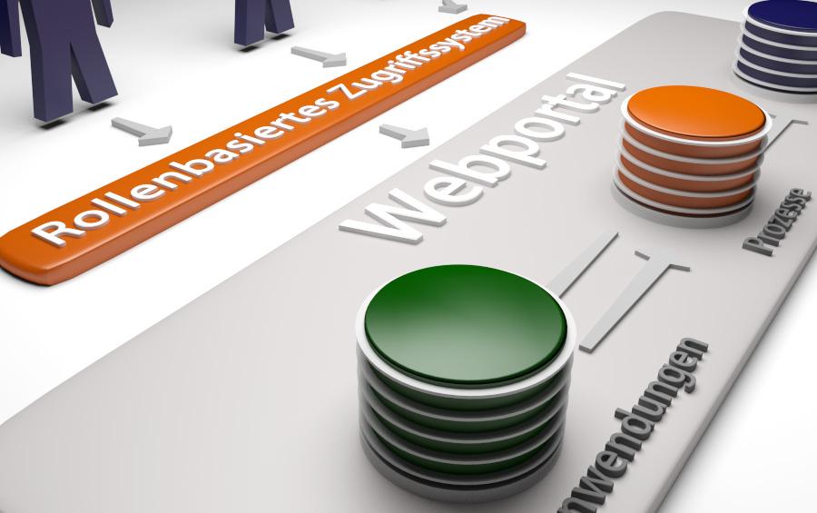 keyvisual_webbasierte_portalloesungen